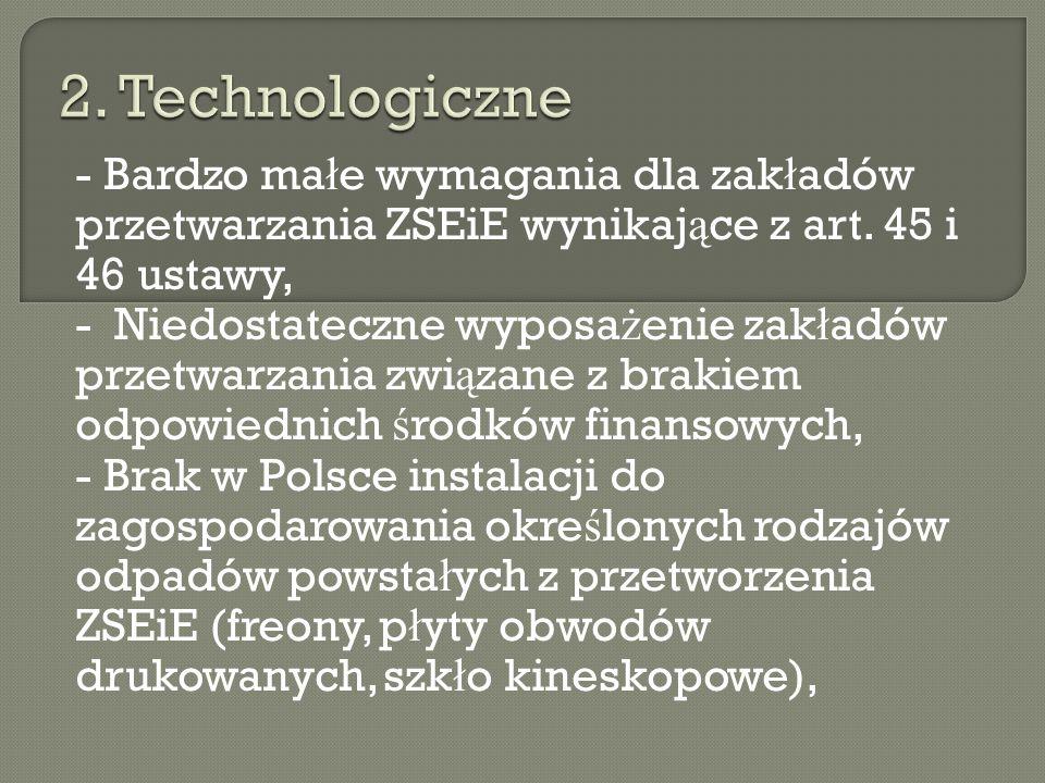 2. Technologiczne - Bardzo małe wymagania dla zakładów przetwarzania ZSEiE wynikające z art. 45 i 46 ustawy,
