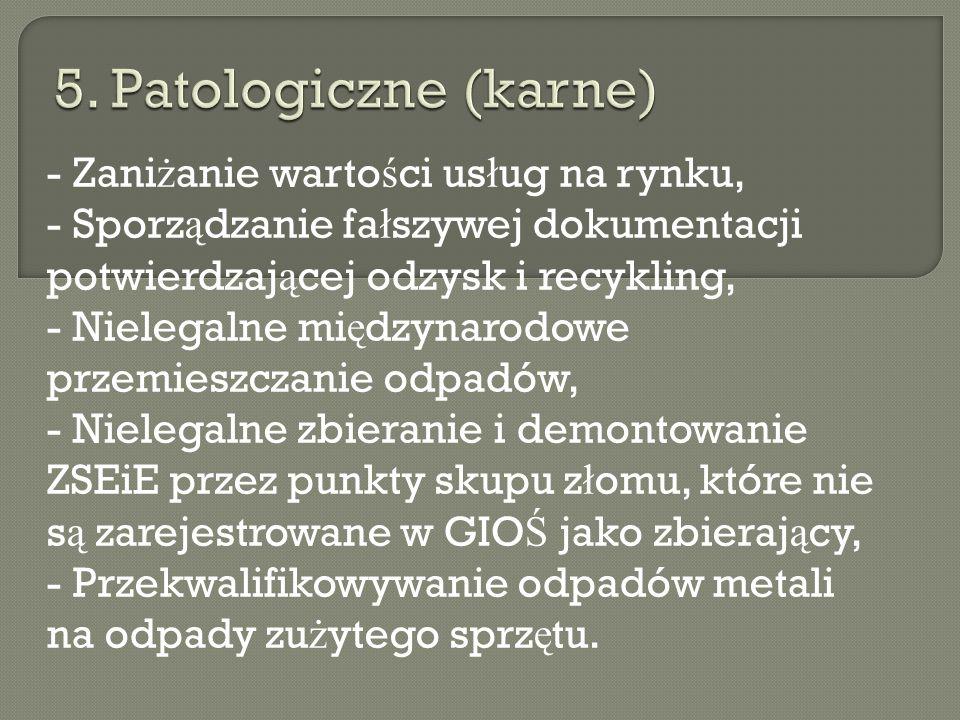 5. Patologiczne (karne) - Zaniżanie wartości usług na rynku,