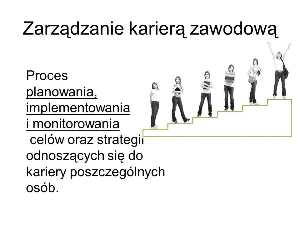 Zarządzanie karierą zawodową