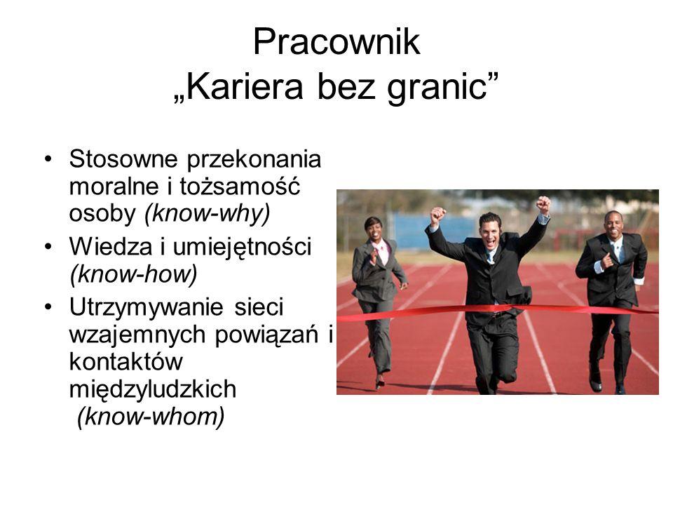 "Pracownik ""Kariera bez granic"