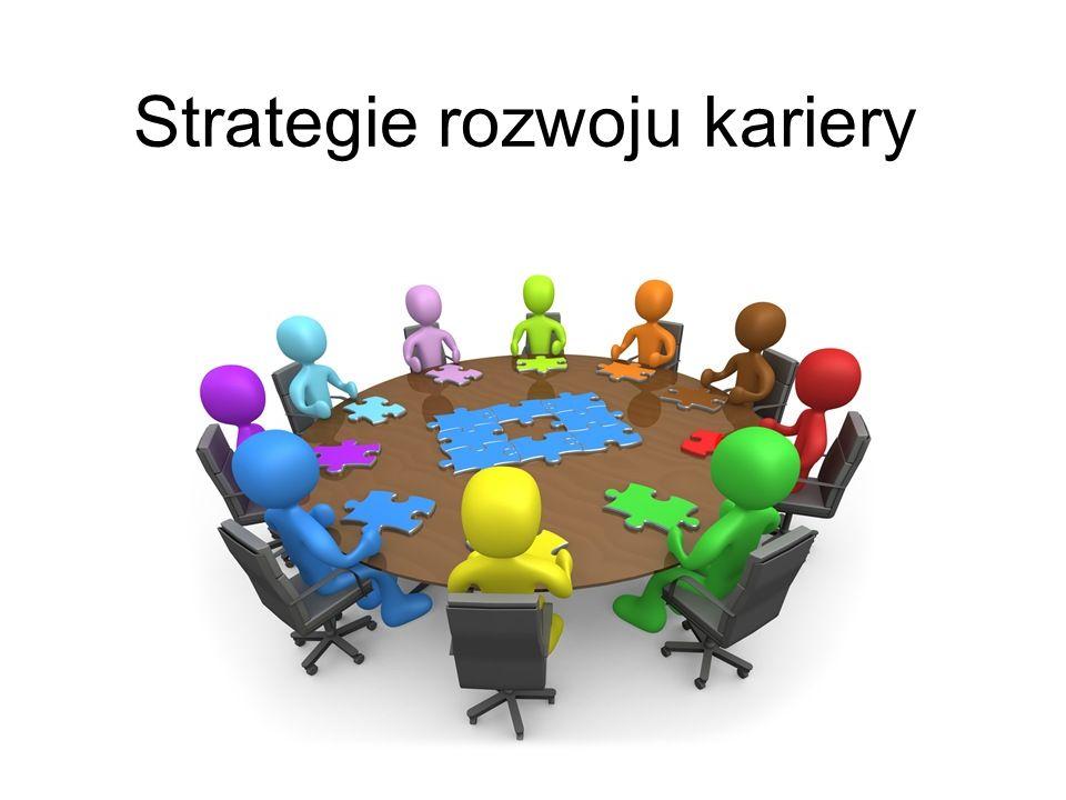 Strategie rozwoju kariery