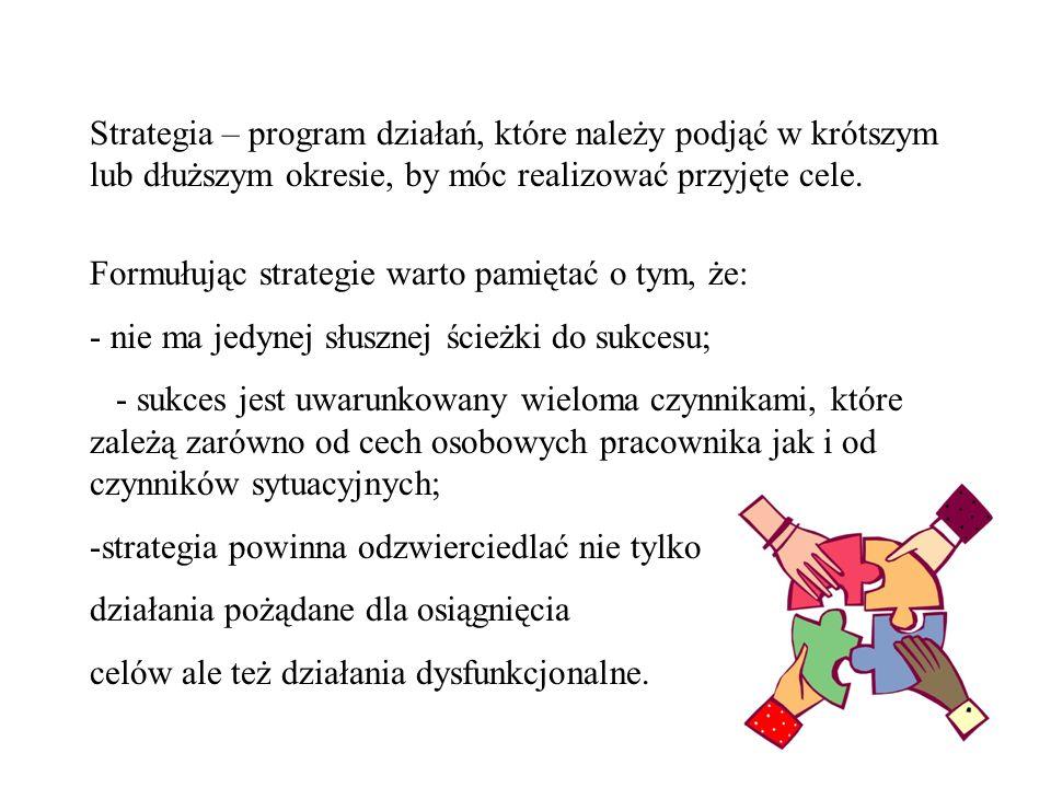 Strategia – program działań, które należy podjąć w krótszym lub dłuższym okresie, by móc realizować przyjęte cele.