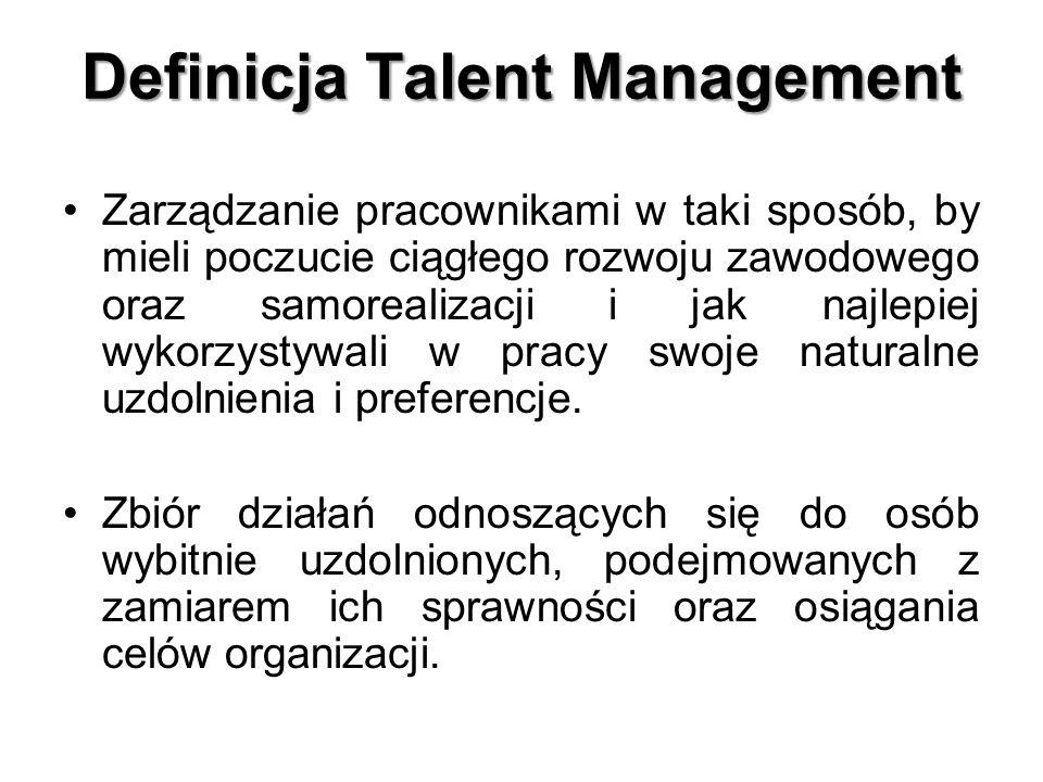 Definicja Talent Management