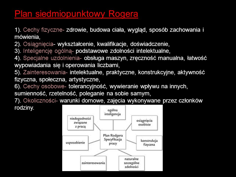 Plan siedmiopunktowy Rogera