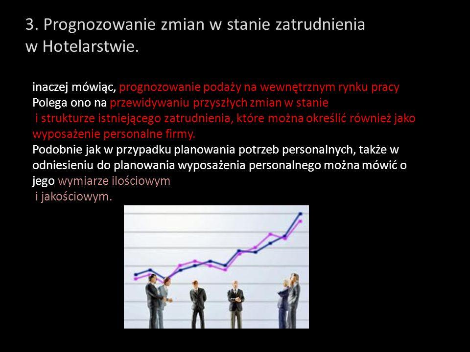 3. Prognozowanie zmian w stanie zatrudnienia w Hotelarstwie.