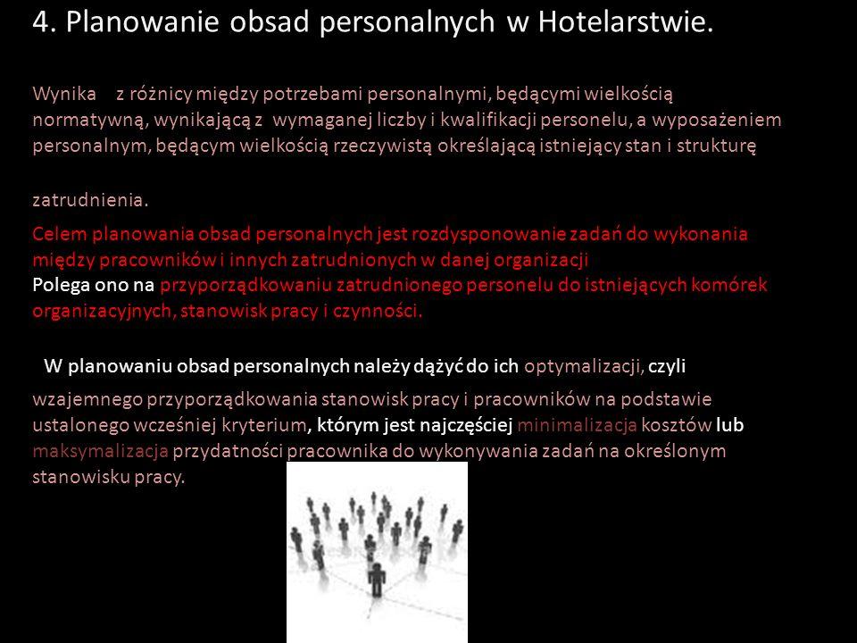 4. Planowanie obsad personalnych w Hotelarstwie