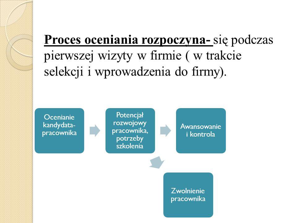 Proces oceniania rozpoczyna- się podczas pierwszej wizyty w firmie ( w trakcie selekcji i wprowadzenia do firmy).