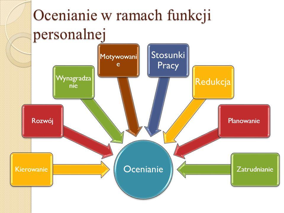Ocenianie w ramach funkcji personalnej