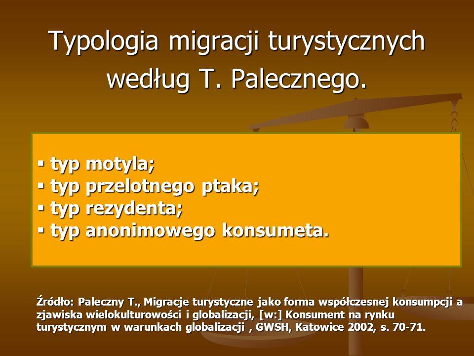 Typologia migracji turystycznych