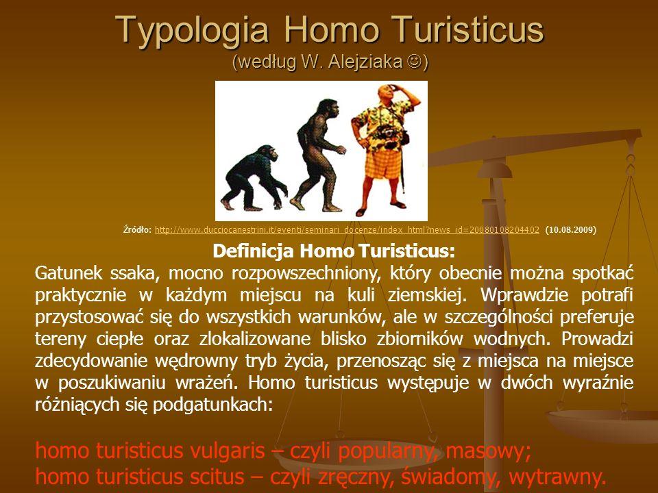 Typologia Homo Turisticus (według W. Alejziaka )
