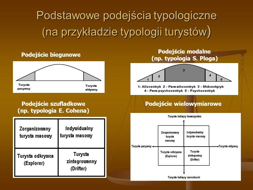 Podstawowe podejścia typologiczne (na przykładzie typologii turystów)