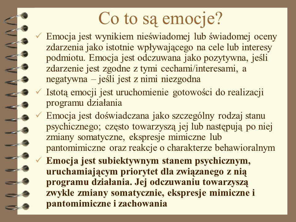 Co to są emocje