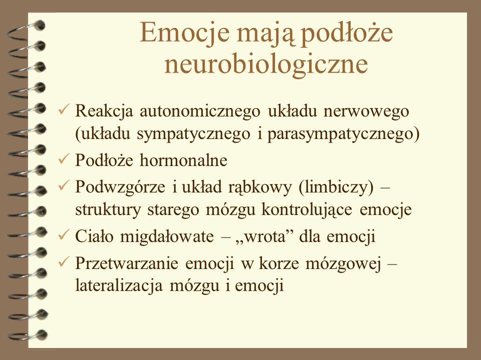 Emocje mają podłoże neurobiologiczne