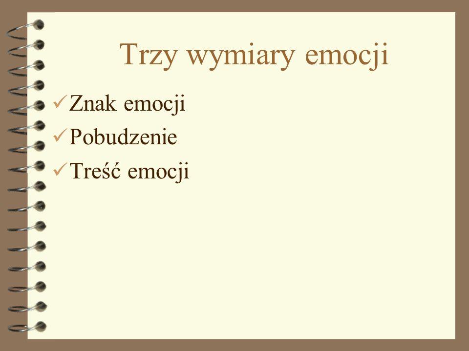 Trzy wymiary emocji Znak emocji Pobudzenie Treść emocji