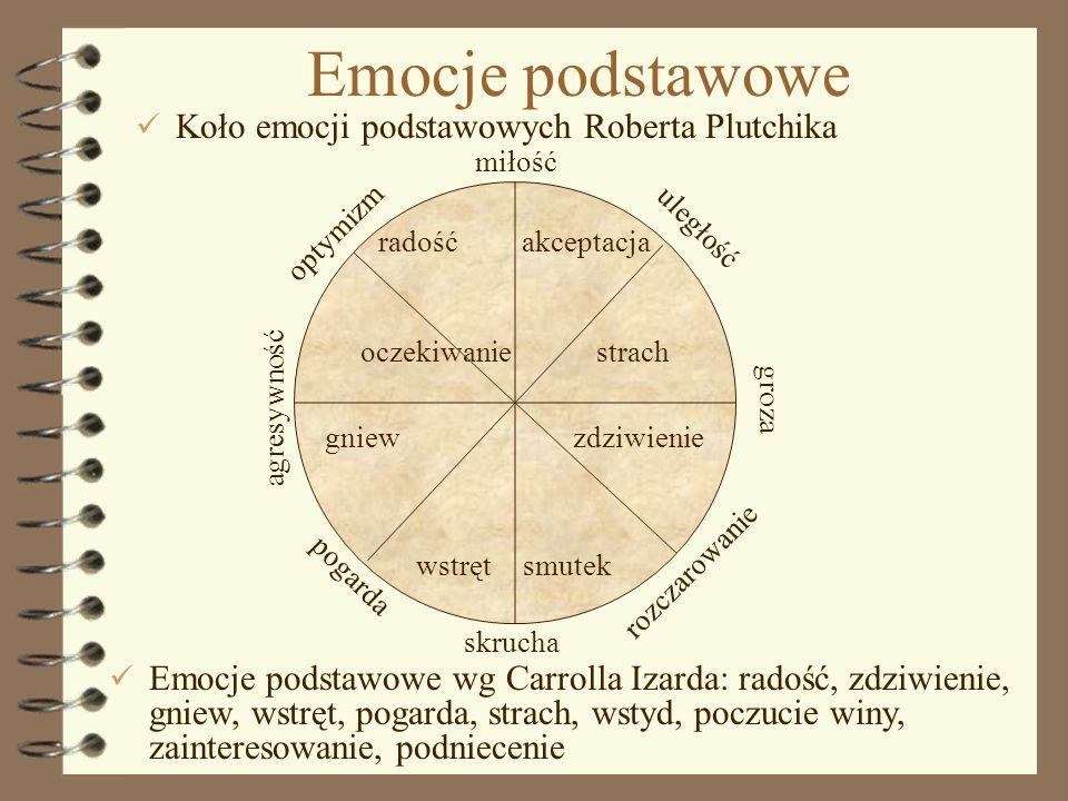 Emocje podstawowe Koło emocji podstawowych Roberta Plutchika
