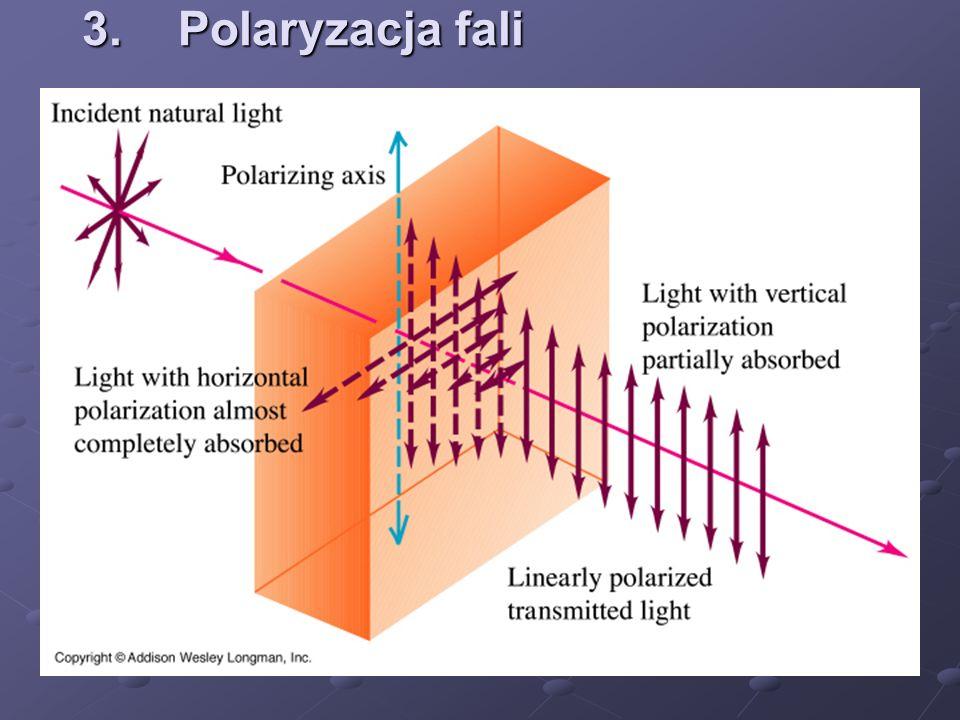 3. Polaryzacja fali