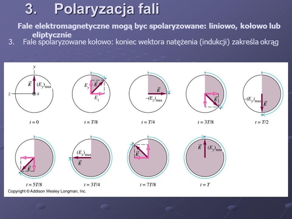 3. Polaryzacja fali Fale elektromagnetyczne mogą byc spolaryzowane: liniowo, kołowo lub eliptycznie.
