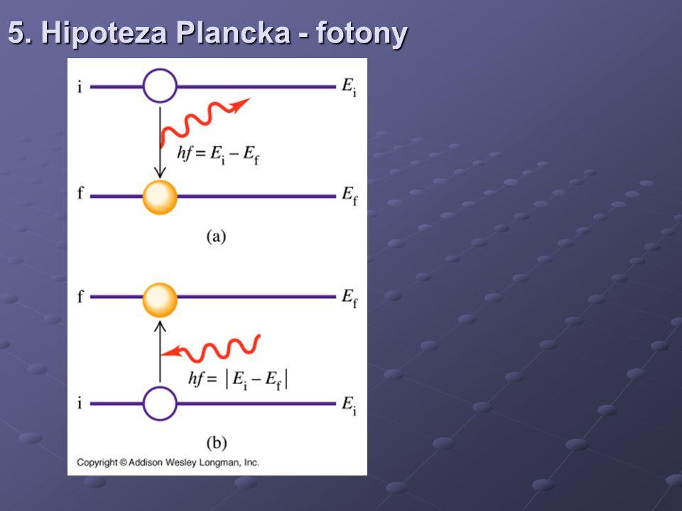 5. Hipoteza Plancka - fotony