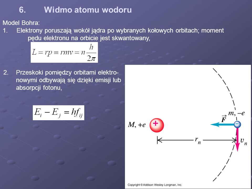 6. Widmo atomu wodoru Model Bohra: