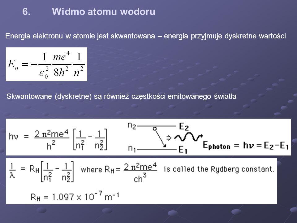 6. Widmo atomu wodoruEnergia elektronu w atomie jest skwantowana – energia przyjmuje dyskretne wartości.