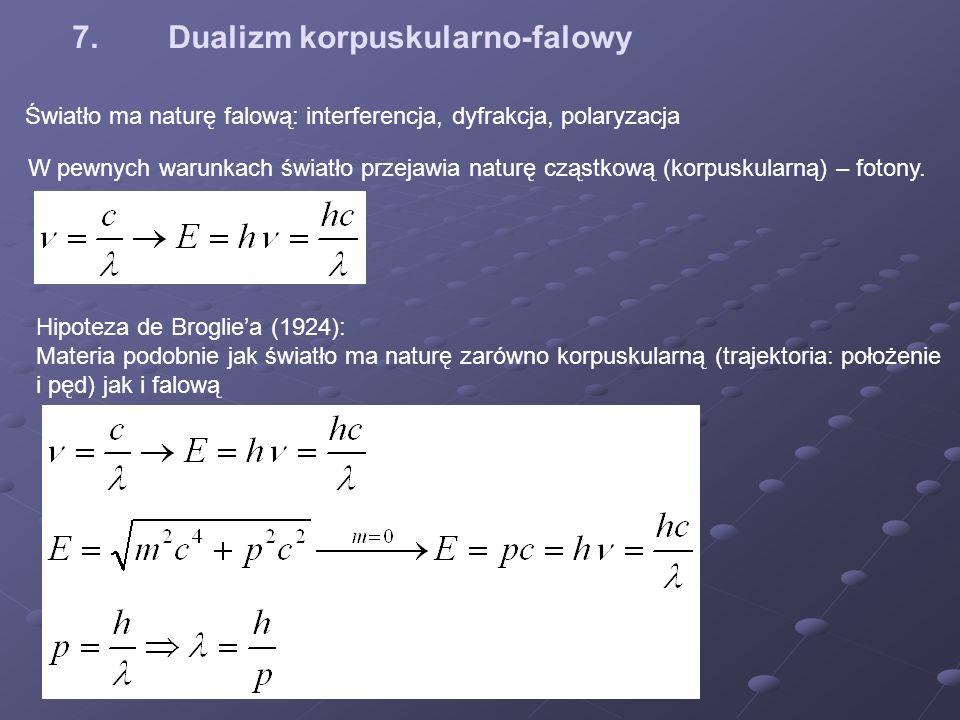 7. Dualizm korpuskularno-falowy