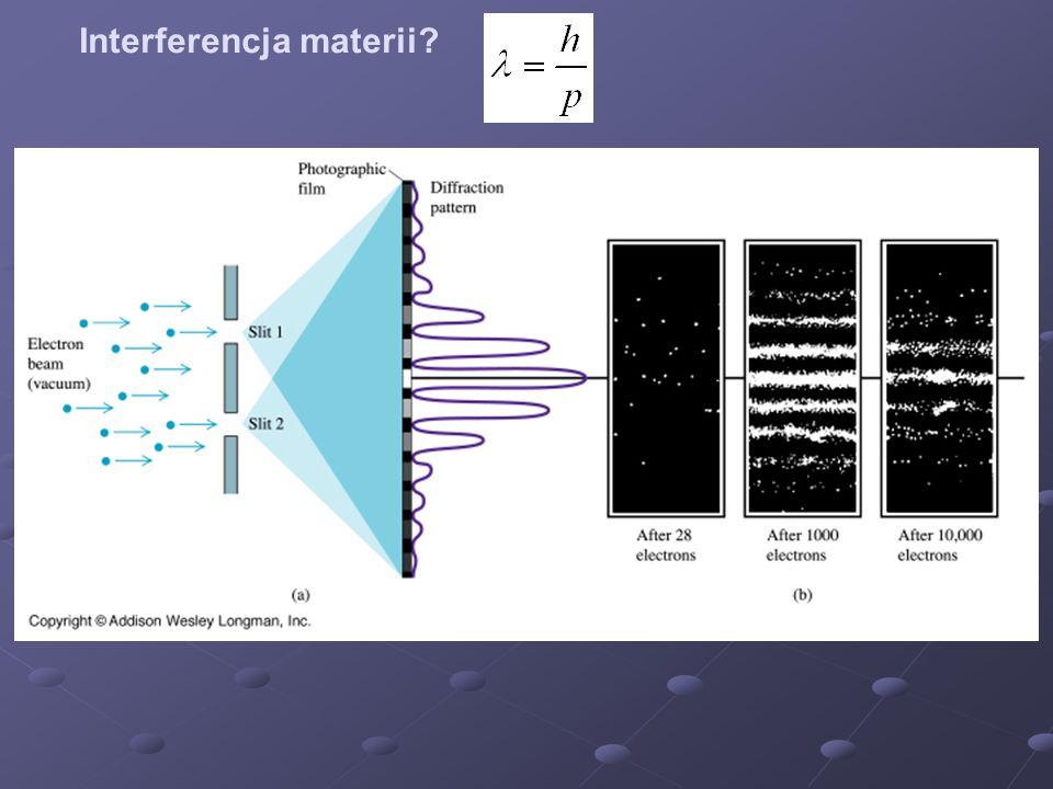 Interferencja materii