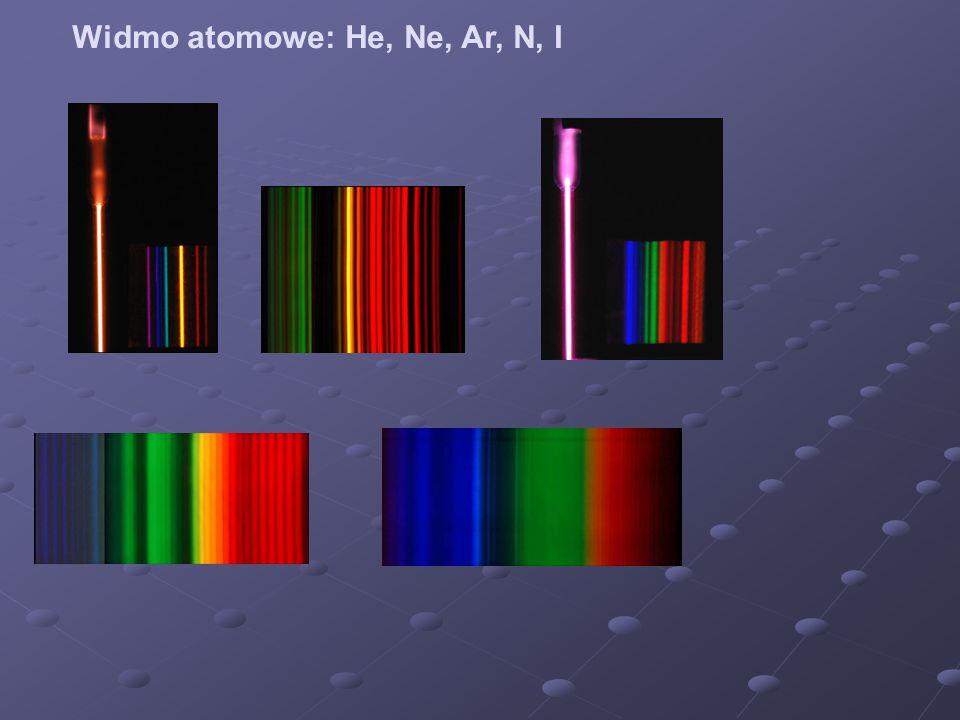 Widmo atomowe: He, Ne, Ar, N, I