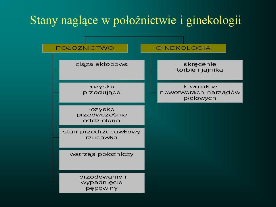 Stany naglące w położnictwie i ginekologii