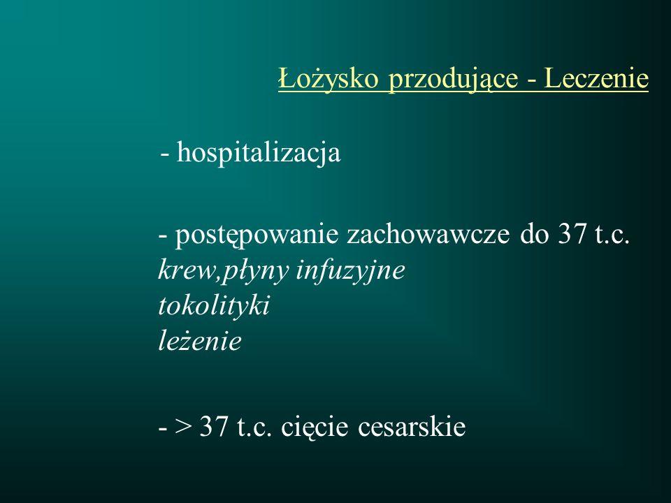 Łożysko przodujące - Leczenie - hospitalizacja