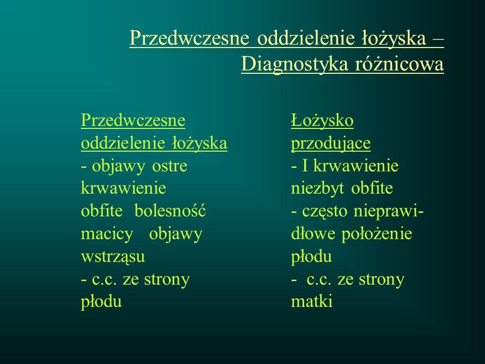 Przedwczesne oddzielenie łożyska – Diagnostyka różnicowa