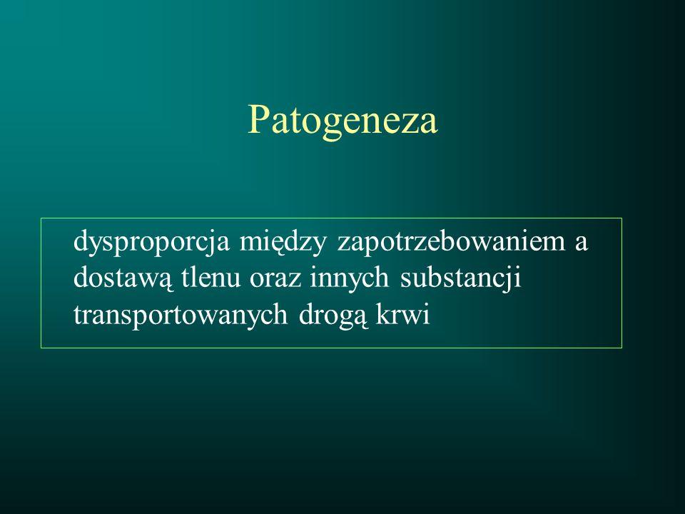 Patogeneza dysproporcja między zapotrzebowaniem a dostawą tlenu oraz innych substancji transportowanych drogą krwi.