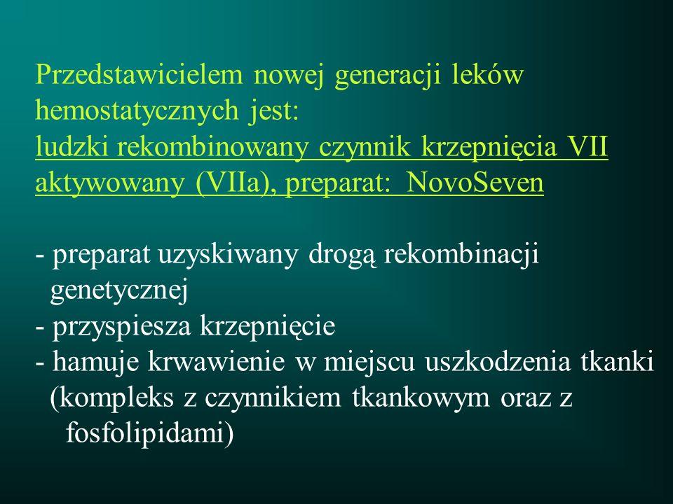 Przedstawicielem nowej generacji leków hemostatycznych jest: ludzki rekombinowany czynnik krzepnięcia VII aktywowany (VIIa), preparat: NovoSeven - preparat uzyskiwany drogą rekombinacji genetycznej - przyspiesza krzepnięcie - hamuje krwawienie w miejscu uszkodzenia tkanki (kompleks z czynnikiem tkankowym oraz z fosfolipidami)