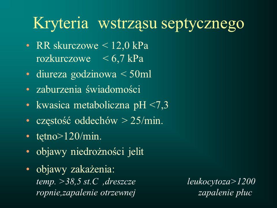 Kryteria wstrząsu septycznego