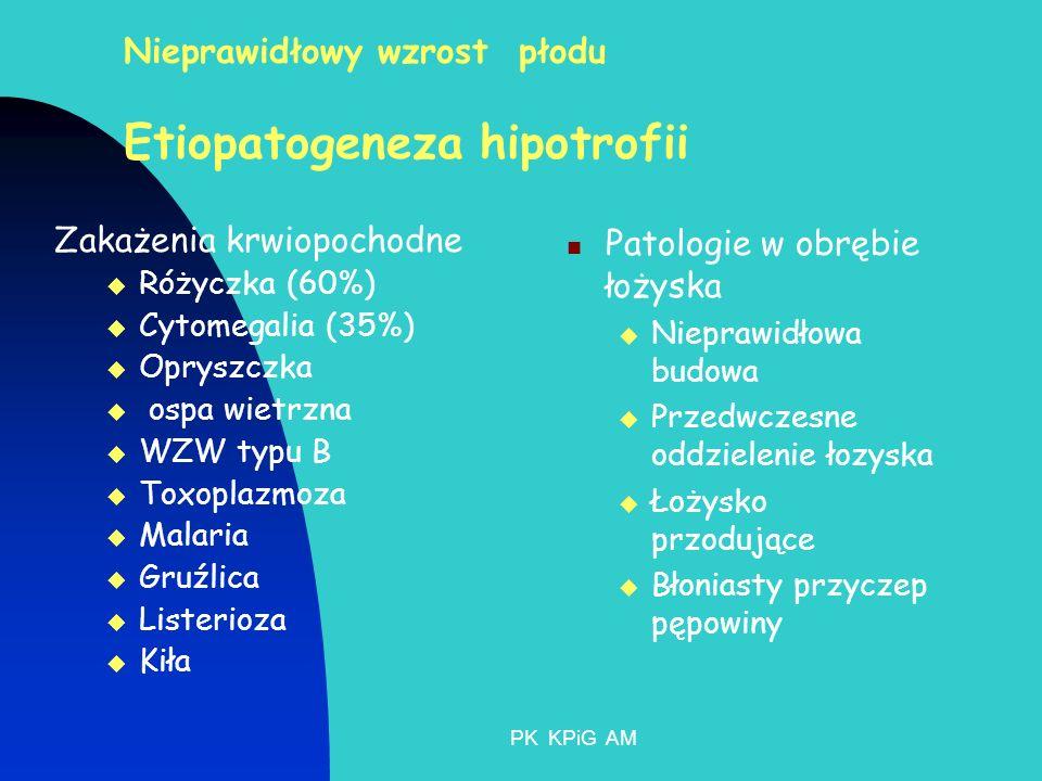 Nieprawidłowy wzrost płodu Etiopatogeneza hipotrofii