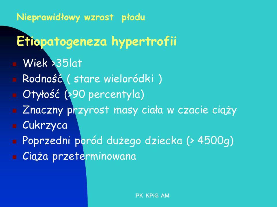 Nieprawidłowy wzrost płodu Etiopatogeneza hypertrofii