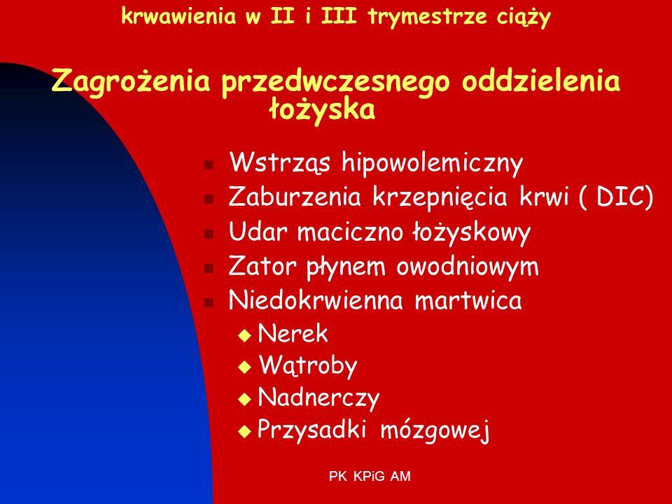 Wstrząs hipowolemiczny Zaburzenia krzepnięcia krwi ( DIC)