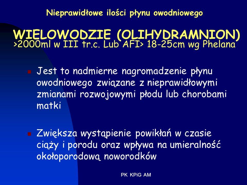 Nieprawidłowe ilości płynu owodniowego WIELOWODZIE (OLIHYDRAMNION) >2000ml w III tr.c. Lub AFI> 18-25cm wg Phelana