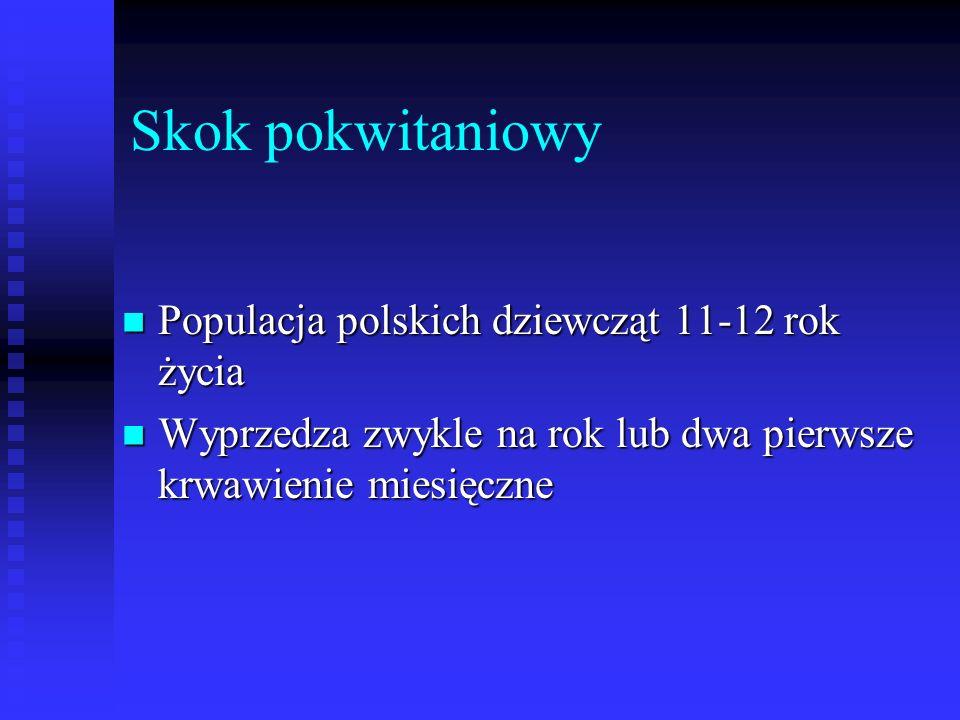 Skok pokwitaniowy Populacja polskich dziewcząt 11-12 rok życia