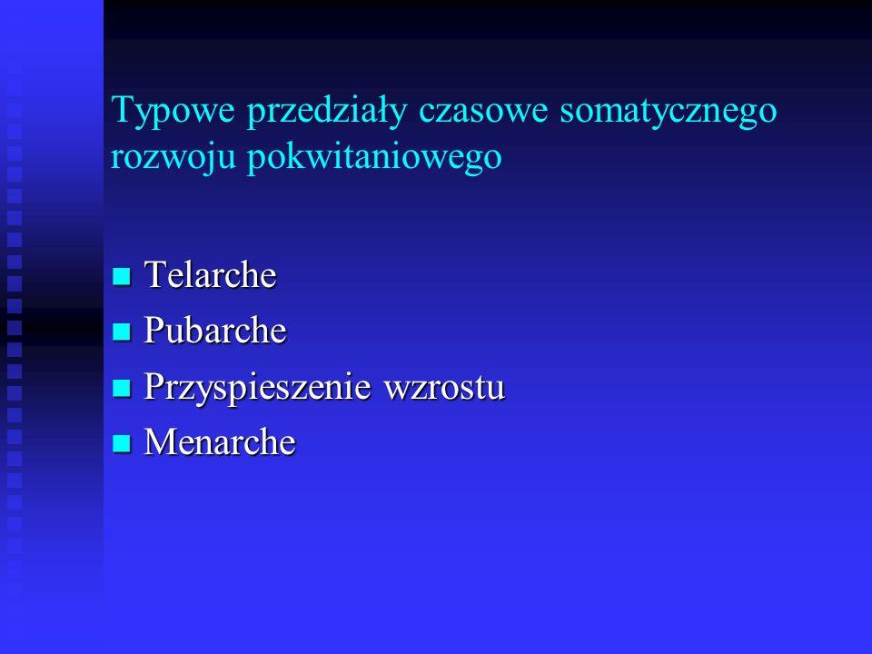 Typowe przedziały czasowe somatycznego rozwoju pokwitaniowego