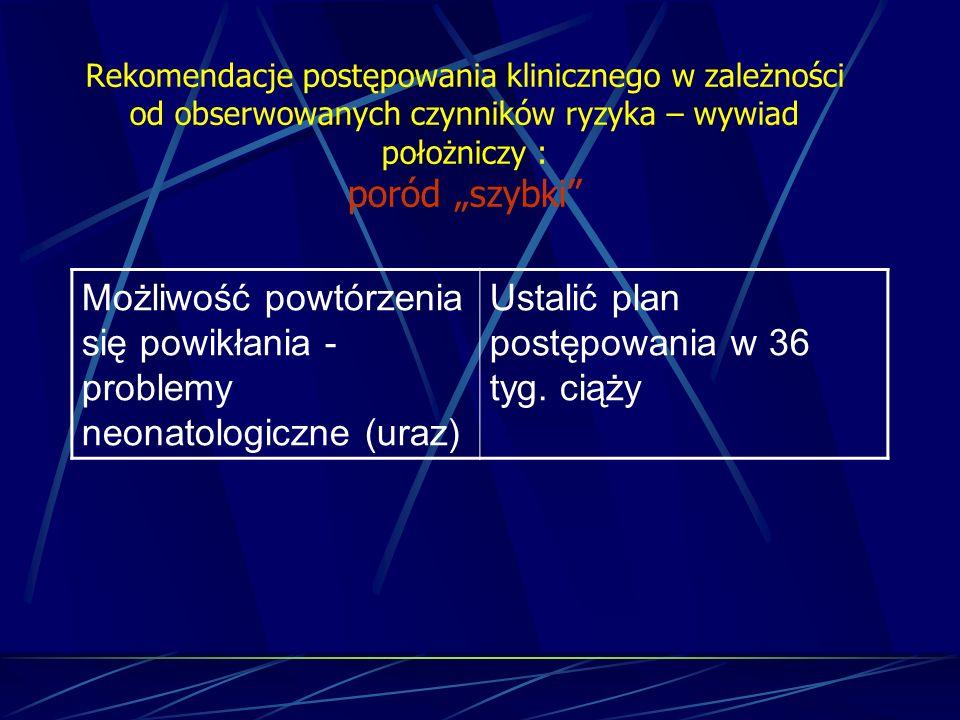 Możliwość powtórzenia się powikłania - problemy neonatologiczne (uraz)