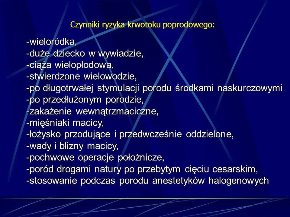 Czynniki ryzyka krwotoku poprodowego: