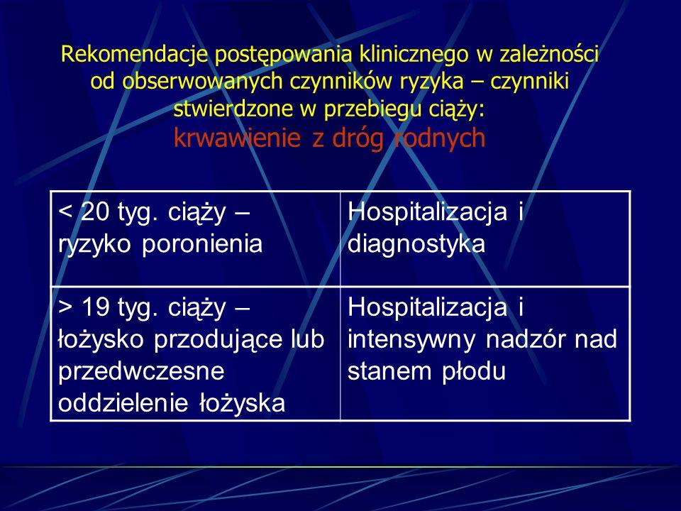< 20 tyg. ciąży – ryzyko poronienia Hospitalizacja i diagnostyka