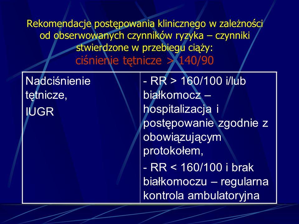 Nadciśnienie tętnicze, IUGR