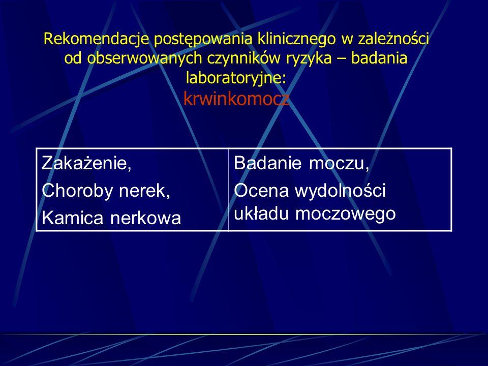 Ocena wydolności układu moczowego