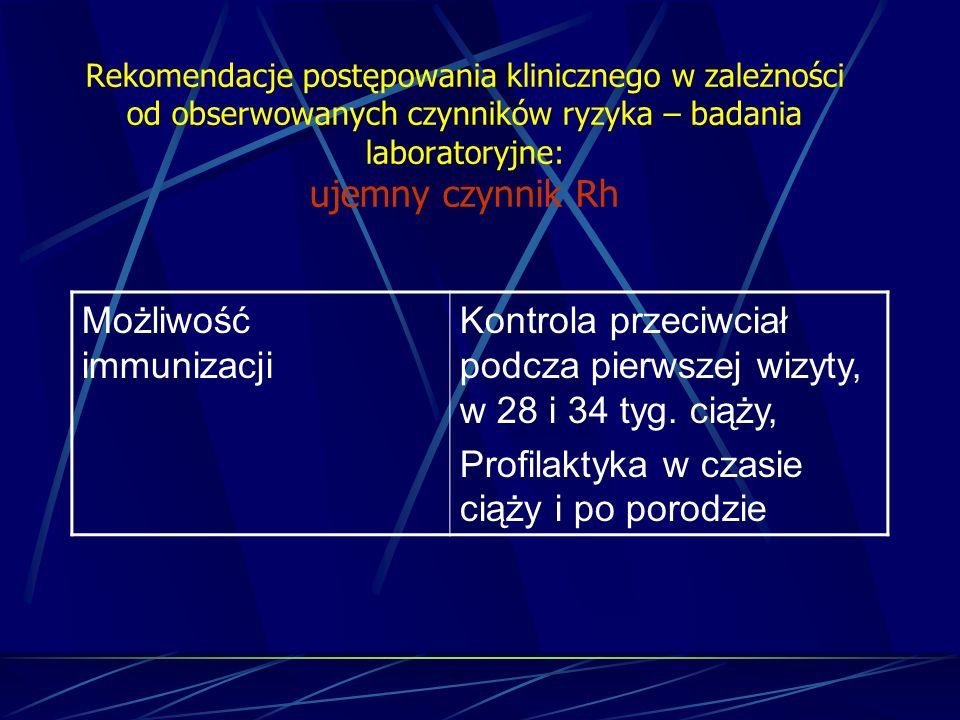 Możliwość immunizacji