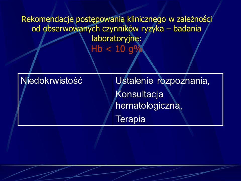 Ustalenie rozpoznania, Konsultacja hematologiczna, Terapia