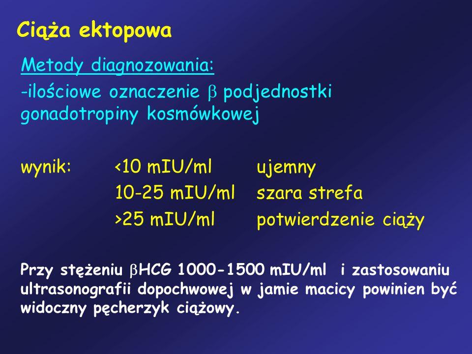 Ciąża ektopowa Metody diagnozowania: