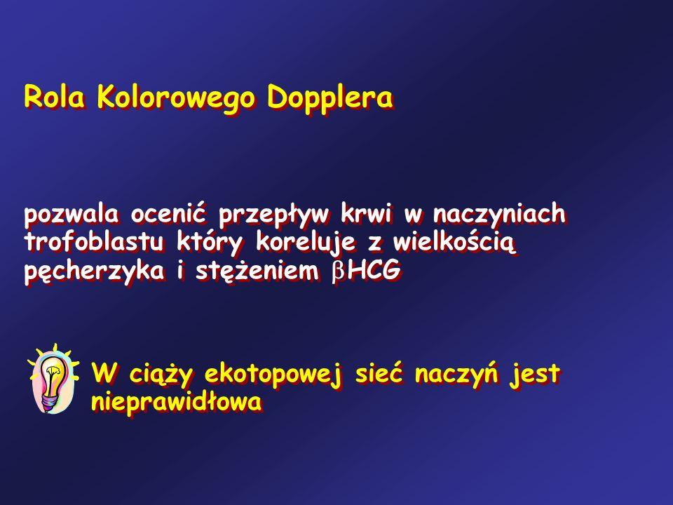 Rola Kolorowego Dopplera