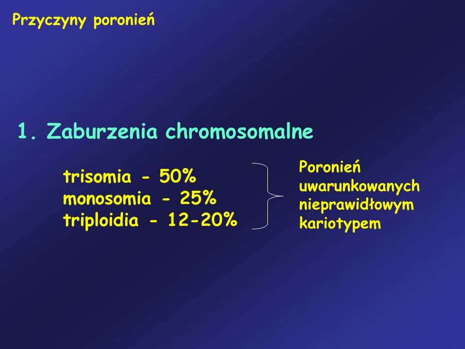 Przyczyny poronień 1. Zaburzenia chromosomalne trisomia - 50% monosomia - 25% triploidia - 12-20%