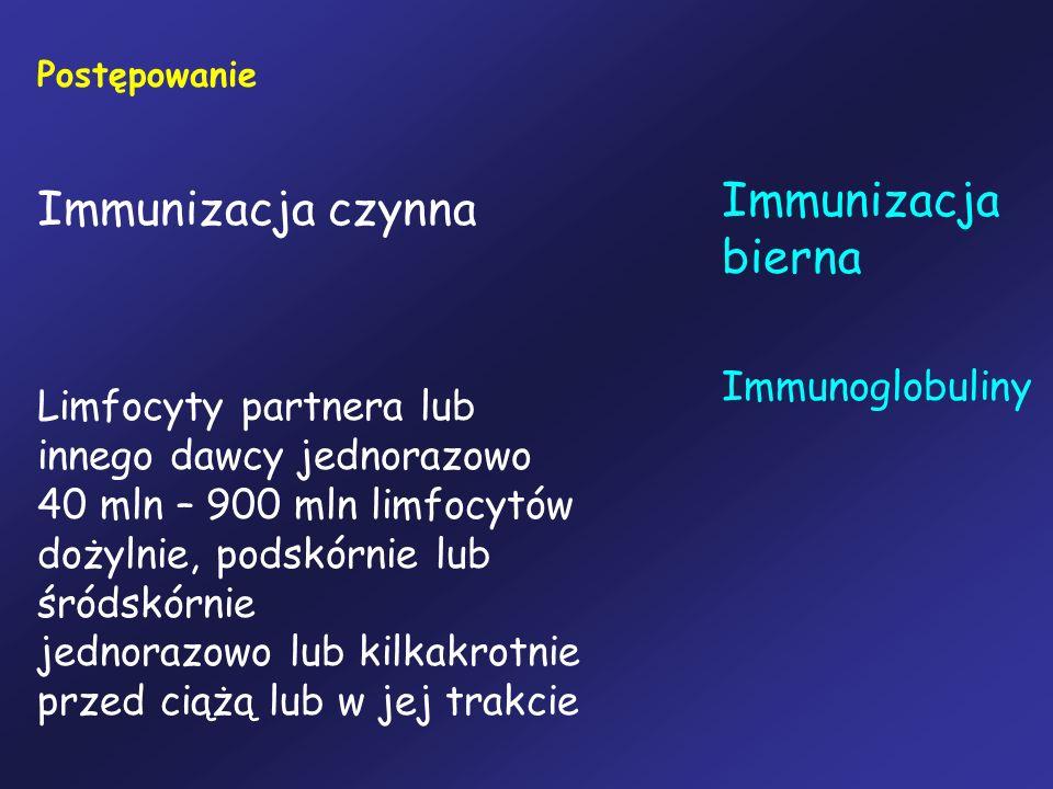 Immunizacja bierna Immunizacja czynna Immunoglobuliny